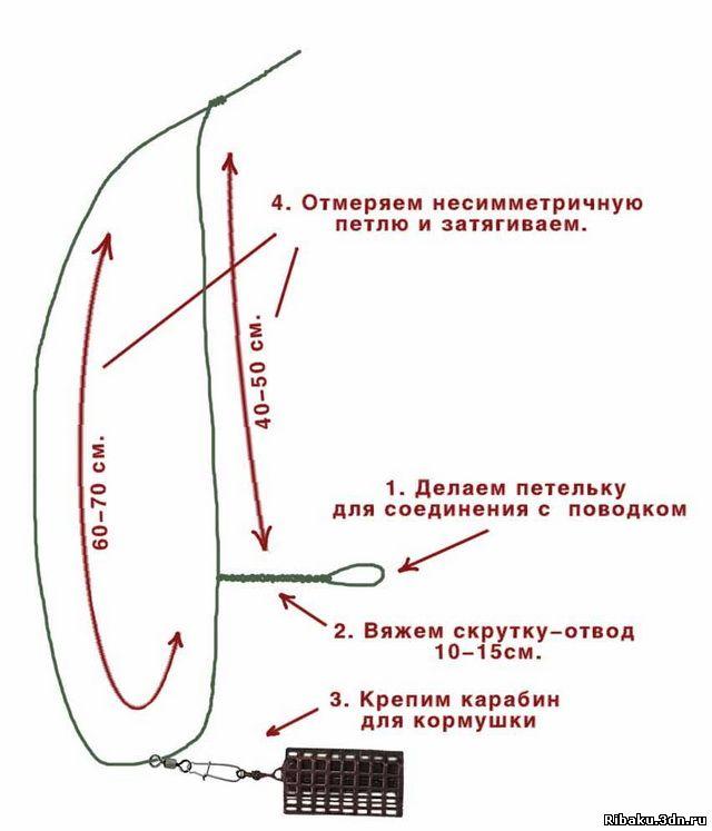 несимметричная оснастка фидера